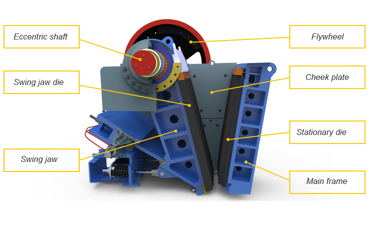 Jaw crusher components
