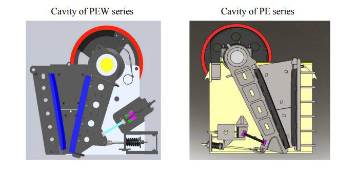 Cavity of jaw crusher